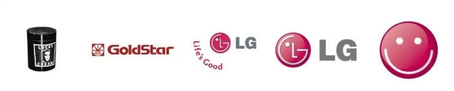 LG storia